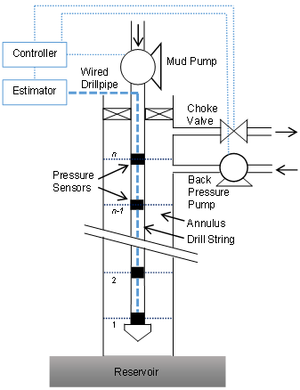 Drill String Diagram Great Design Of Wiring Diagram